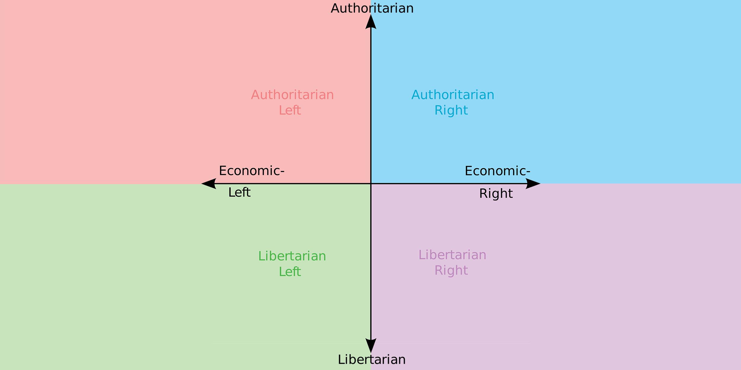 Libertarian dating meme