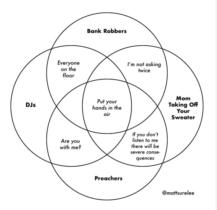 How A Venn Diagram Meme Comparing Djs To Preachers Went