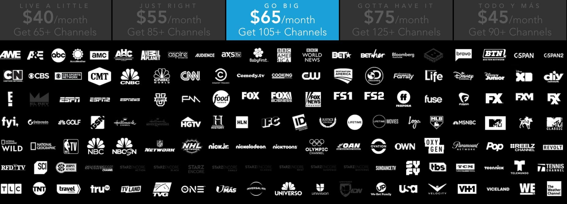 graphic relating to Direct Tv Channels Printable List referred to as DirecTV Presently Channels: The Comprehensive DirecTV Already Channel Lineup