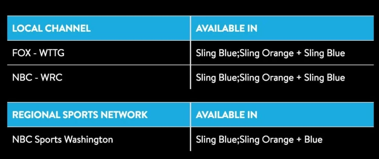 sling blue local channels