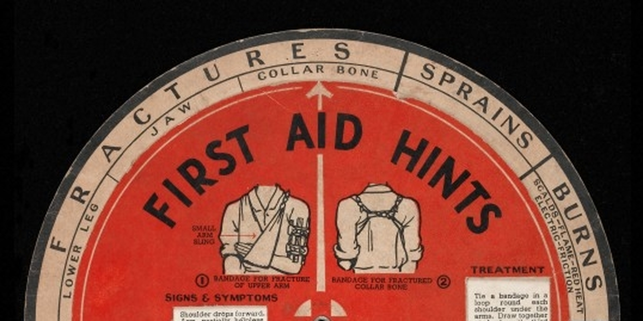 All sizes | First Aid Hints | Flickr - Photo Sharing!