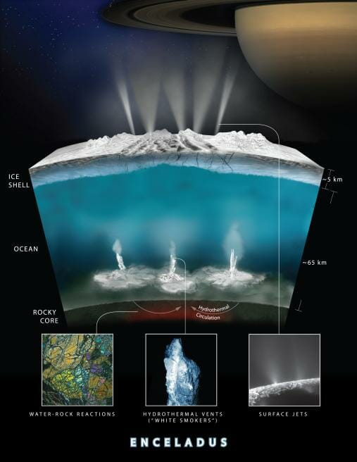 Enceladus Hydrothermal Activity NASA