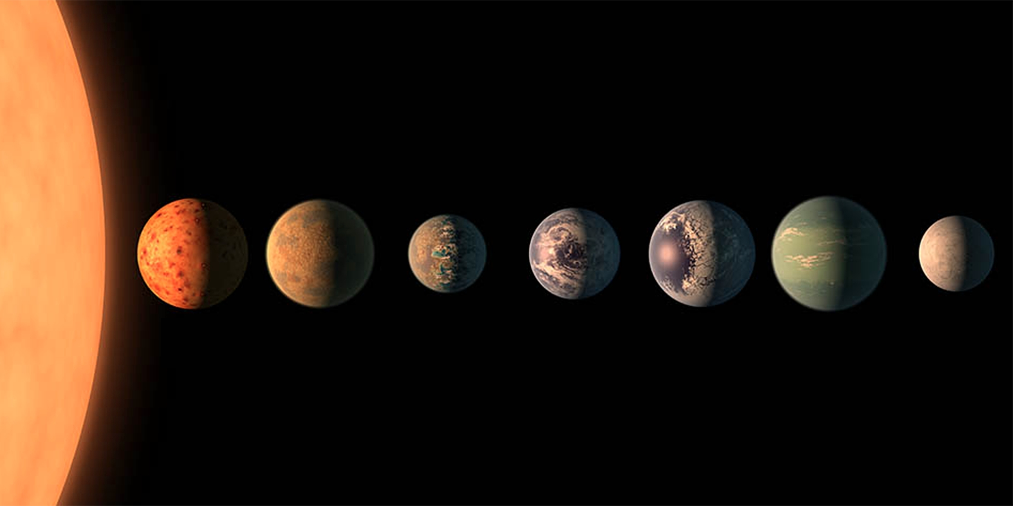 Trappist exoplanets