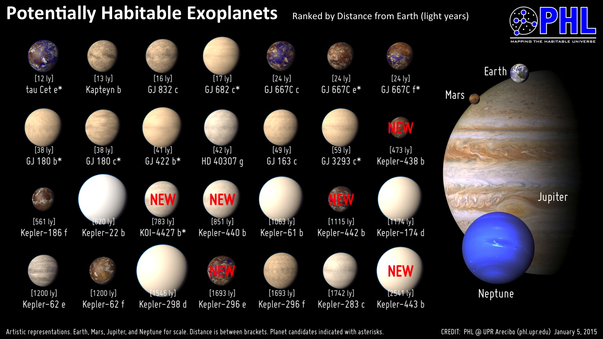 NASA DISCOVERS A NEW PLANET (HTIAF31) 2012 MAYAN CALENDAR ...   New Planet Discovery 2012